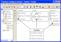 Business Intelligence Modeler